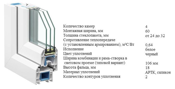 Veka в Алматы